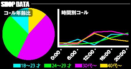 リンリンハウス川崎本店