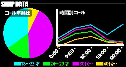 リンリンハウス千葉中央駅前店